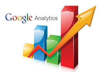 Google retargeting analytics